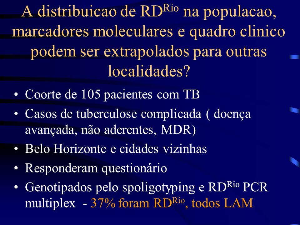 A distribuicao de RDRio na populacao, marcadores moleculares e quadro clinico podem ser extrapolados para outras localidades