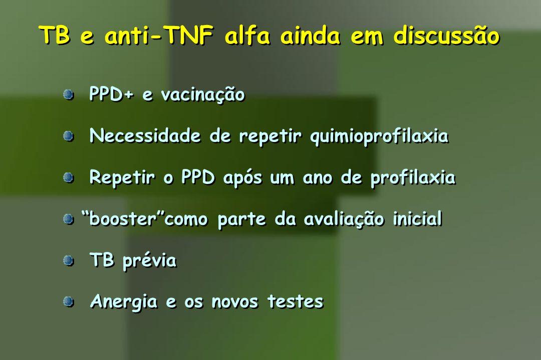 TB e anti-TNF alfa ainda em discussão