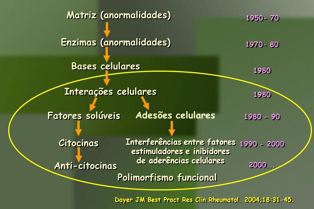 Matriz (anormalidades)