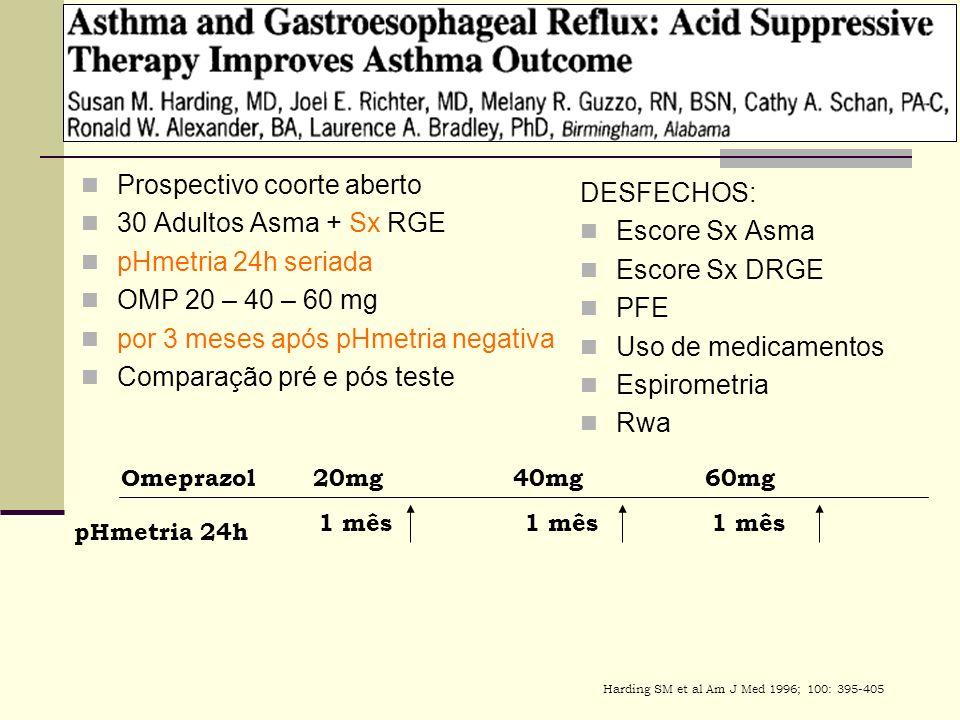 Prospectivo coorte aberto 30 Adultos Asma + Sx RGE