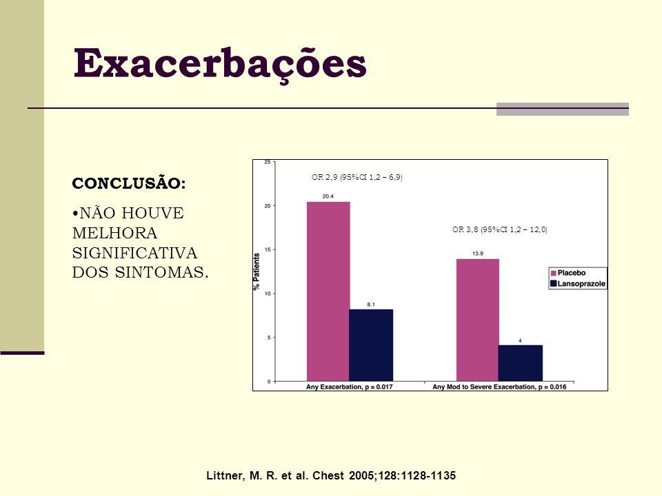 Littner, M. R. et al. Chest 2005;128:1128-1135
