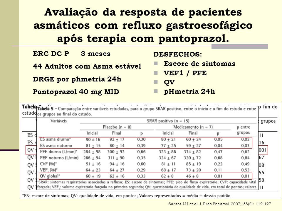 Avaliação da resposta de pacientes asmáticos com refluxo gastroesofágico após terapia com pantoprazol.