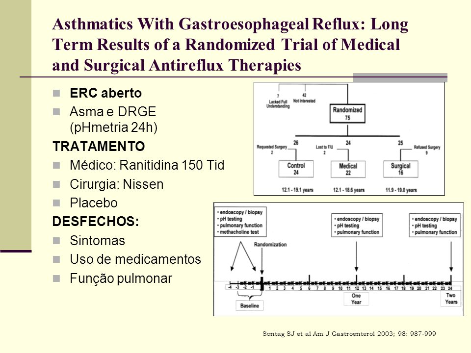 Asthmatics With Gastroesophageal Reflux: Long Term Results of a Randomized Trial of Medical and Surgical Antireflux Therapies