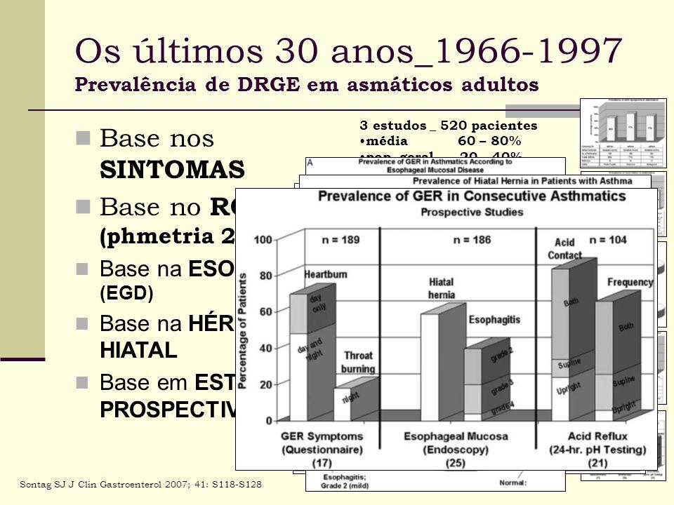 Os últimos 30 anos_1966-1997 Prevalência de DRGE em asmáticos adultos