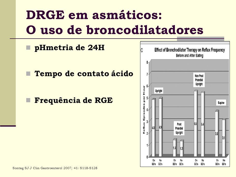 DRGE em asmáticos: O uso de broncodilatadores