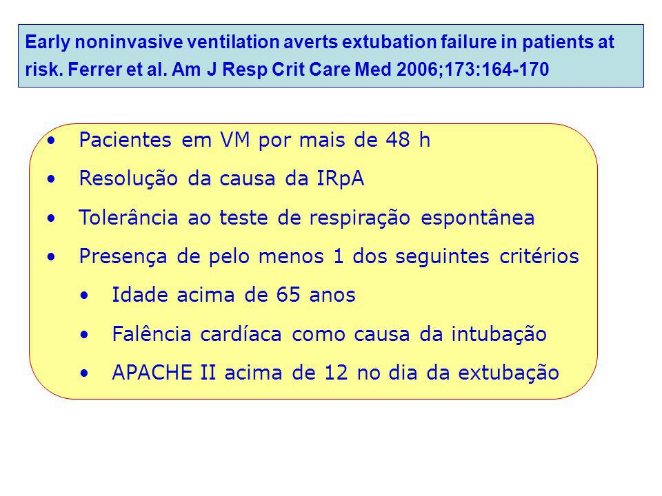 Pacientes em VM por mais de 48 h Resolução da causa da IRpA