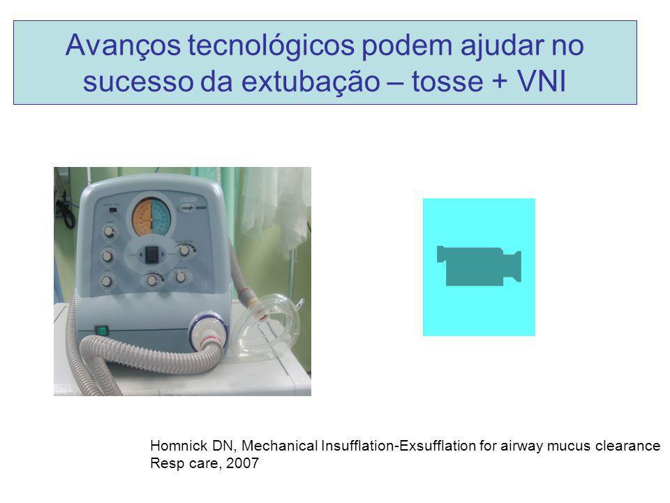 Avanços tecnológicos podem ajudar no sucesso da extubação – tosse + VNI