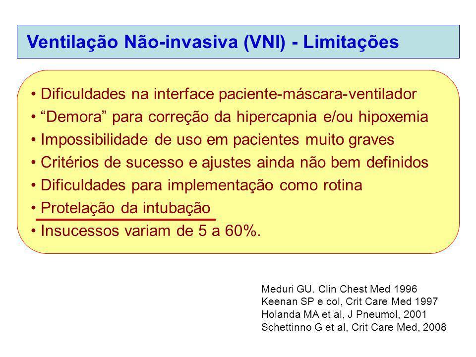 Ventilação Não-invasiva (VNI) - Limitações