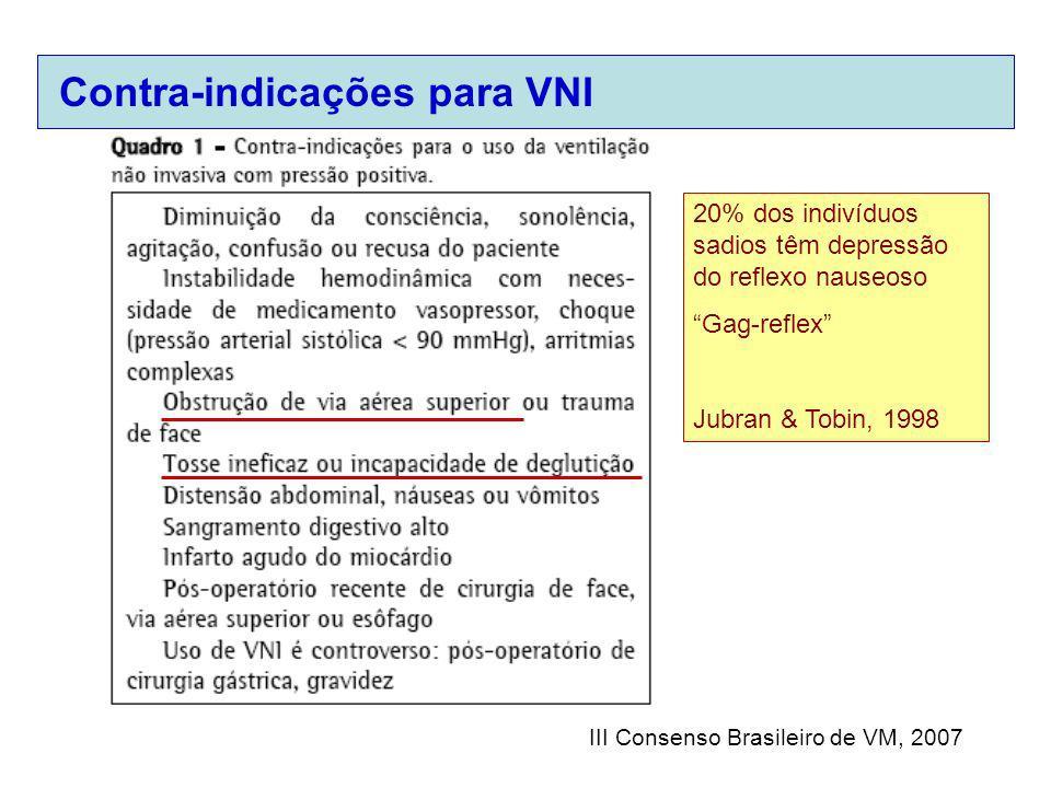 Contra-indicações para VNI