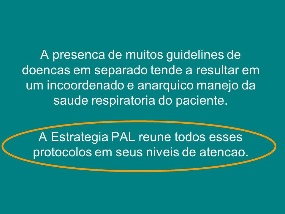 A presenca de muitos guidelines de doencas em separado tende a resultar em um incoordenado e anarquico manejo da saude respiratoria do paciente.