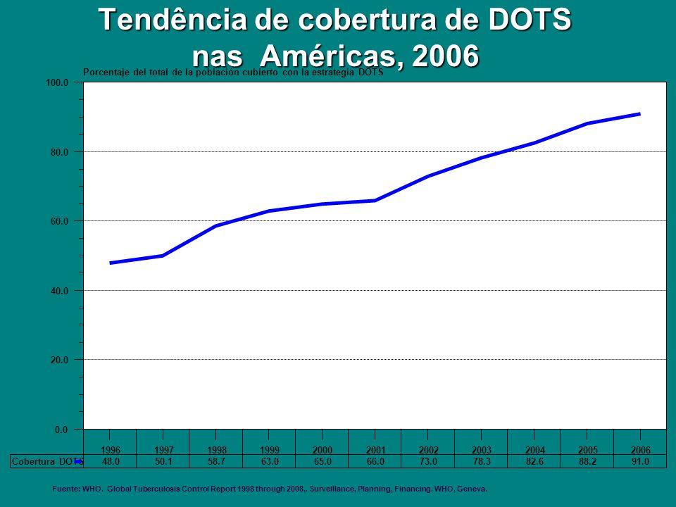 Tendência de cobertura de DOTS nas Américas, 2006