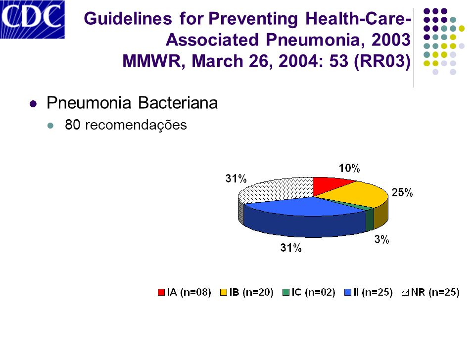 Guidelines for Preventing Health-Care-Associated Pneumonia, 2003 MMWR, March 26, 2004: 53 (RR03)