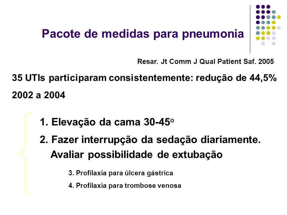 Pacote de medidas para pneumonia