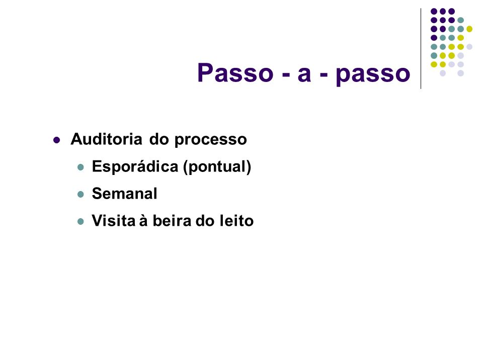Passo - a - passo Auditoria do processo Esporádica (pontual) Semanal