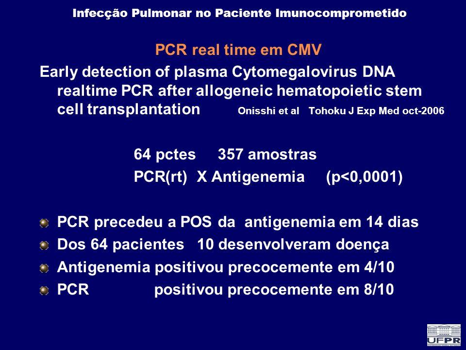 PCR real time em CMV