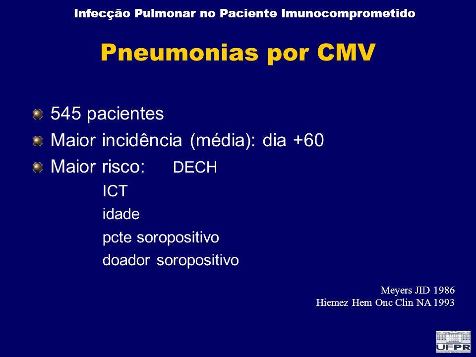 Pneumonias por CMV 545 pacientes Maior incidência (média): dia +60