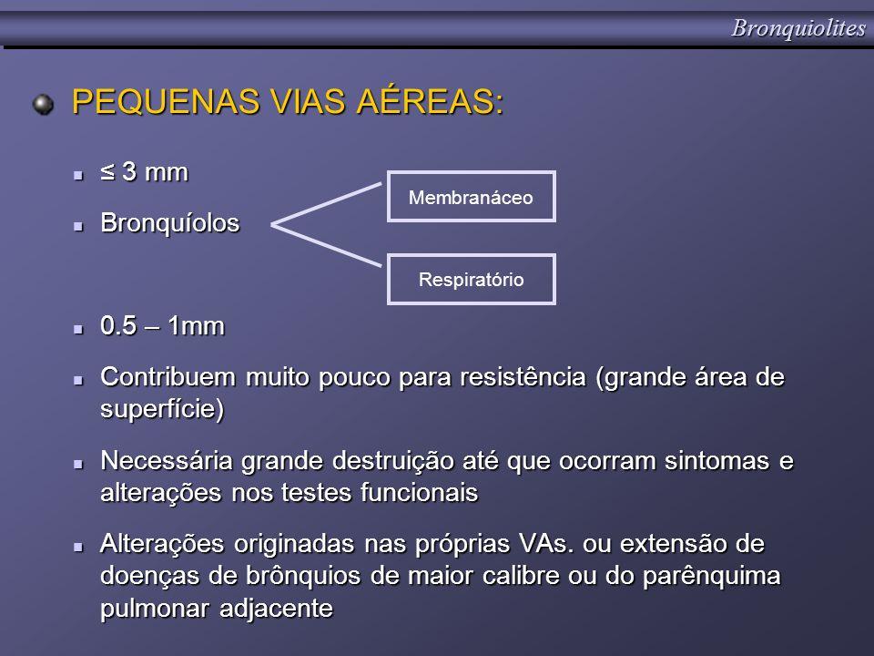 PEQUENAS VIAS AÉREAS: ≤ 3 mm Bronquíolos 0.5 – 1mm