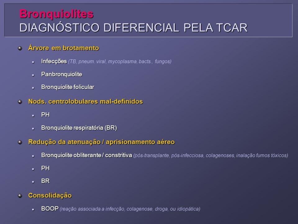 Bronquiolites DIAGNÓSTICO DIFERENCIAL PELA TCAR
