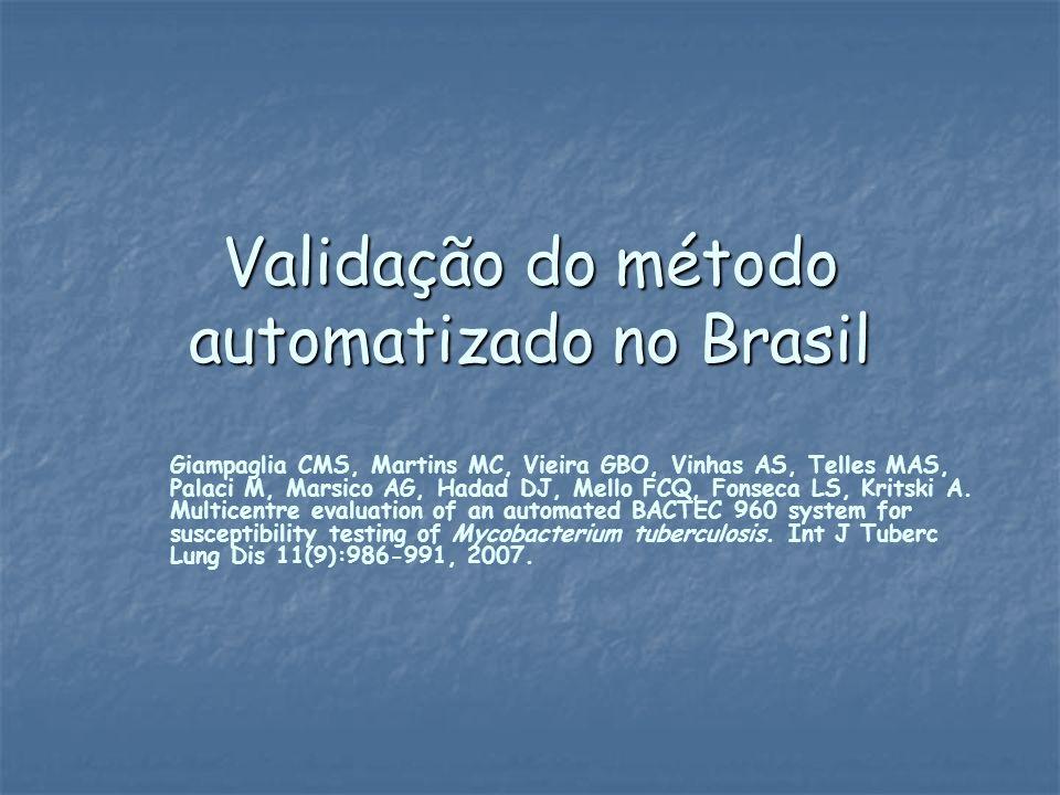 Validação do método automatizado no Brasil