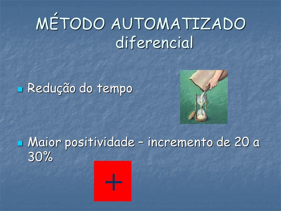MÉTODO AUTOMATIZADO diferencial