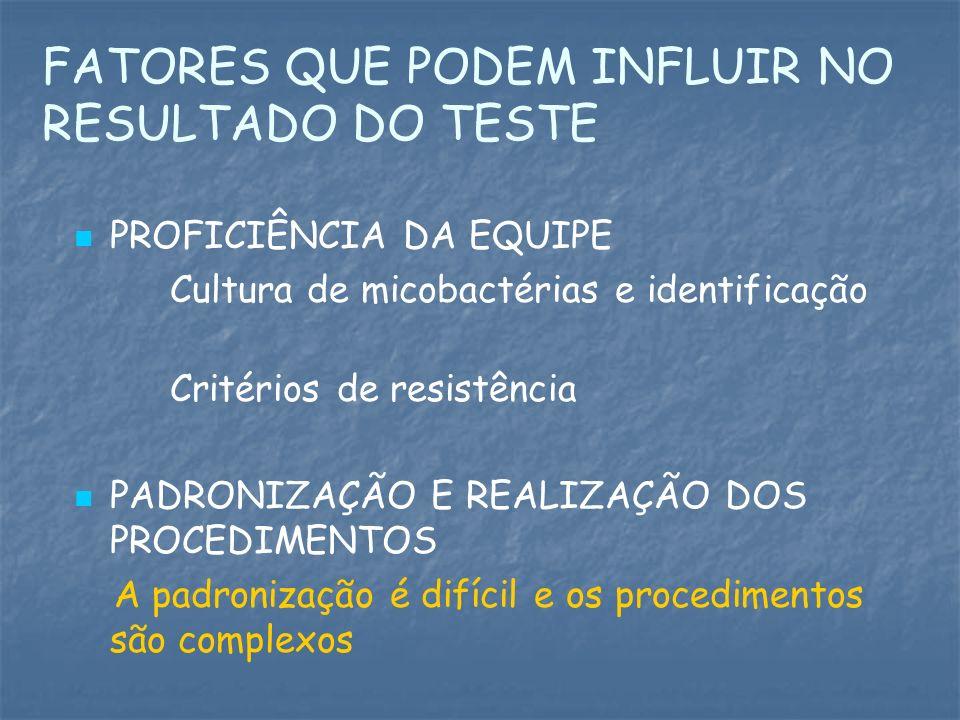 FATORES QUE PODEM INFLUIR NO RESULTADO DO TESTE