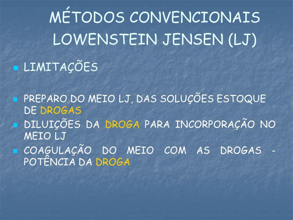 MÉTODOS CONVENCIONAIS LOWENSTEIN JENSEN (LJ)