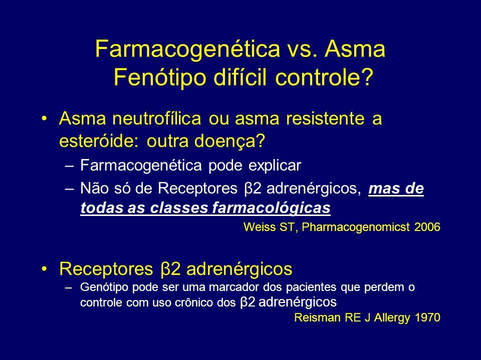 Farmacogenética vs. Asma Fenótipo difícil controle