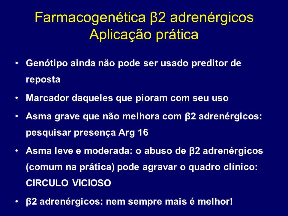 Farmacogenética β2 adrenérgicos Aplicação prática