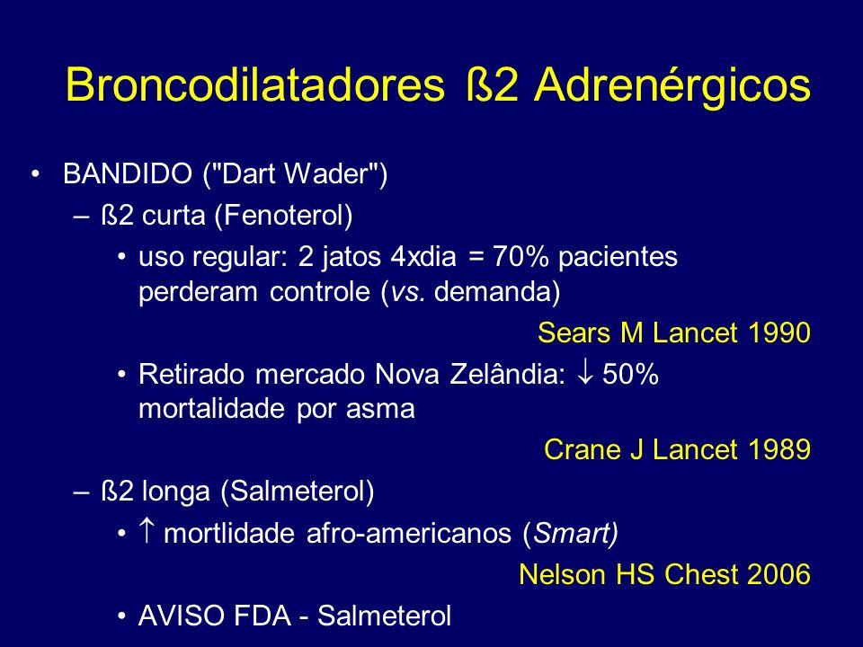 Broncodilatadores ß2 Adrenérgicos