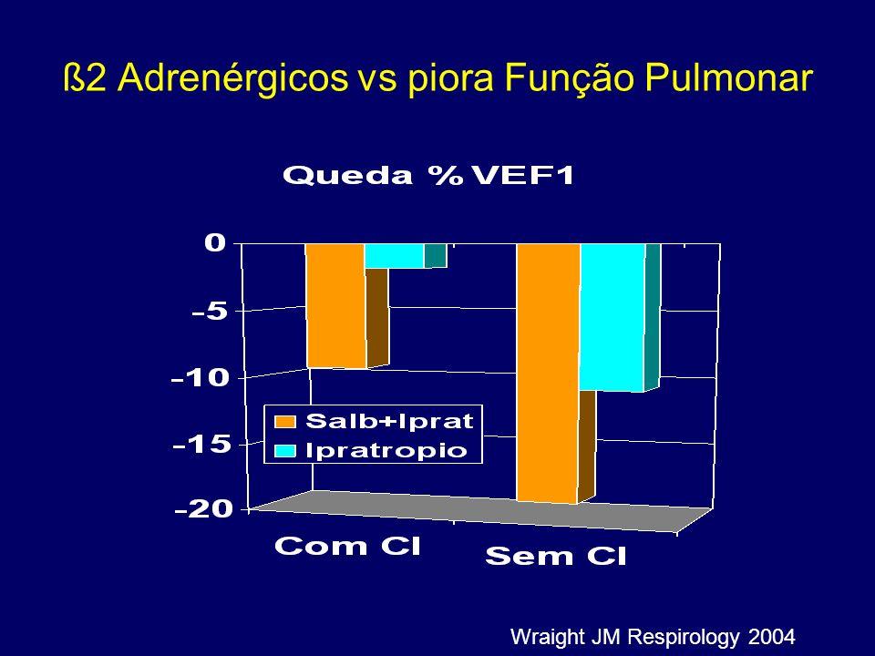 ß2 Adrenérgicos vs piora Função Pulmonar