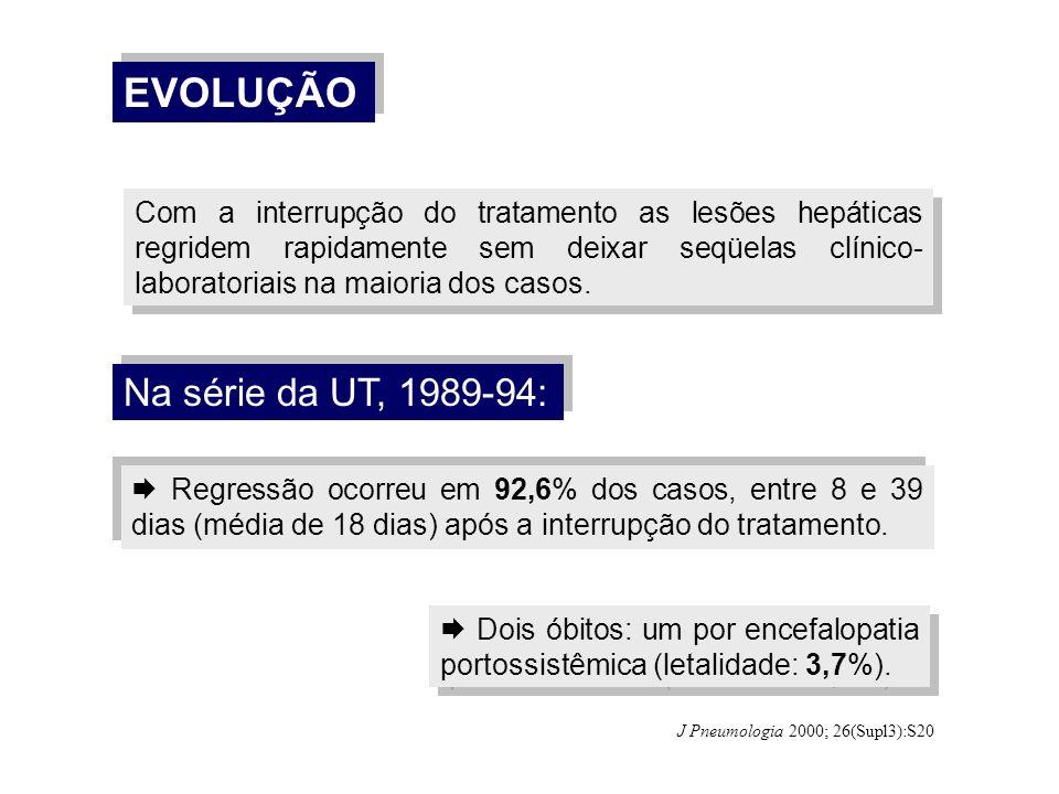 EVOLUÇÃO Na série da UT, 1989-94:
