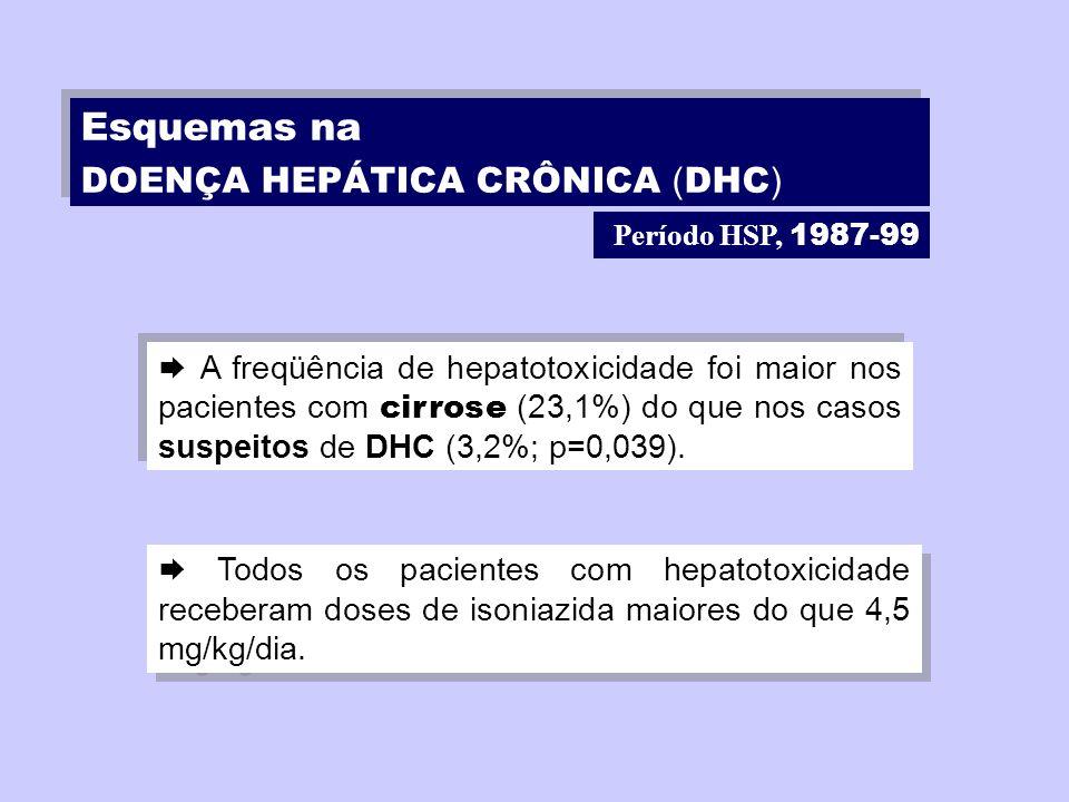 Esquemas na DOENÇA HEPÁTICA CRÔNICA (DHC)