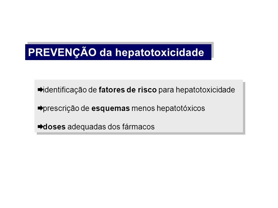 PREVENÇÃO da hepatotoxicidade