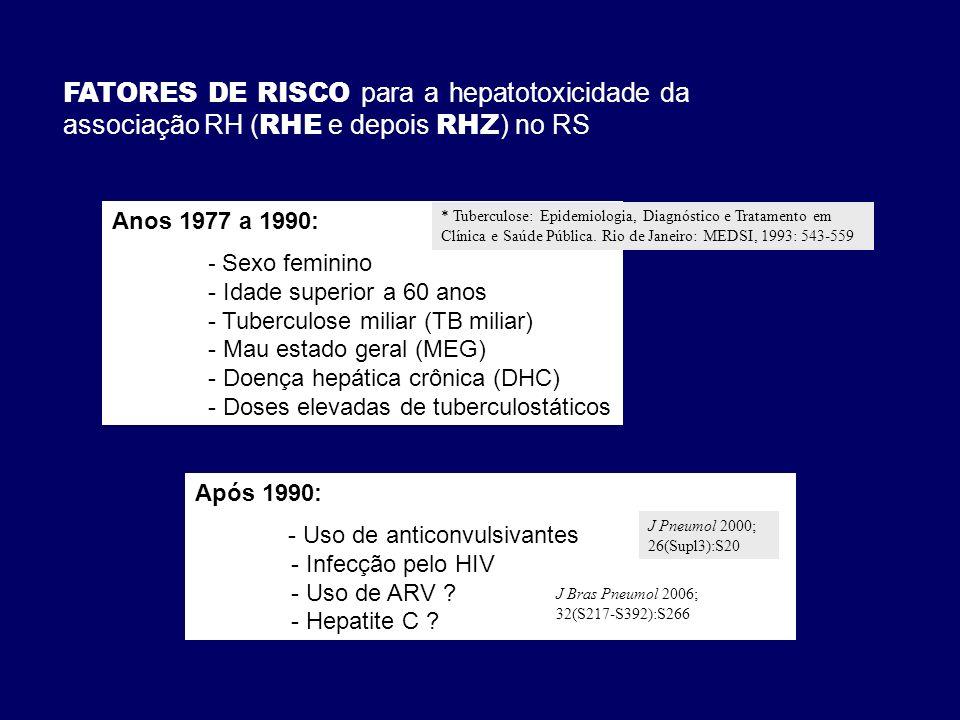 FATORES DE RISCO para a hepatotoxicidade da associação RH (RHE e depois RHZ) no RS