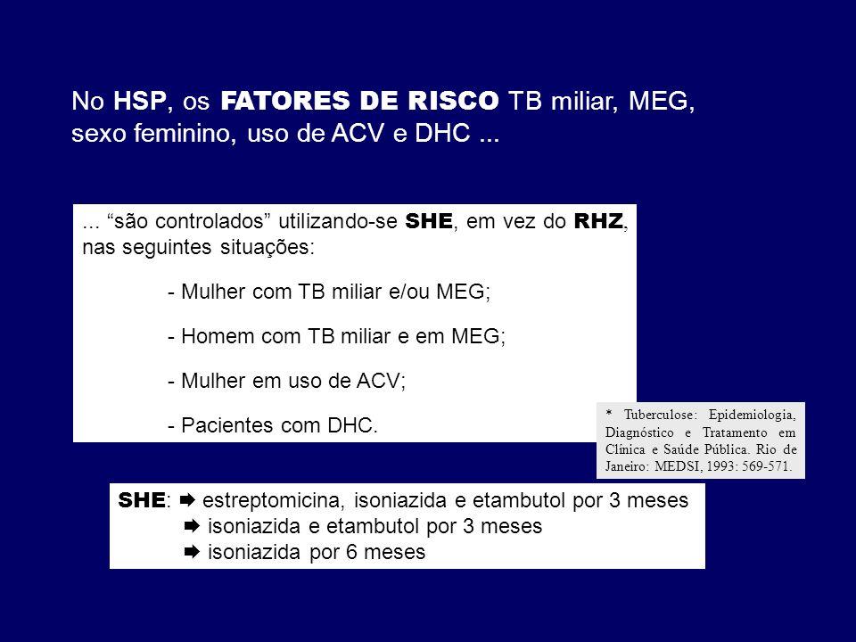 No HSP, os FATORES DE RISCO TB miliar, MEG, sexo feminino, uso de ACV e DHC ...