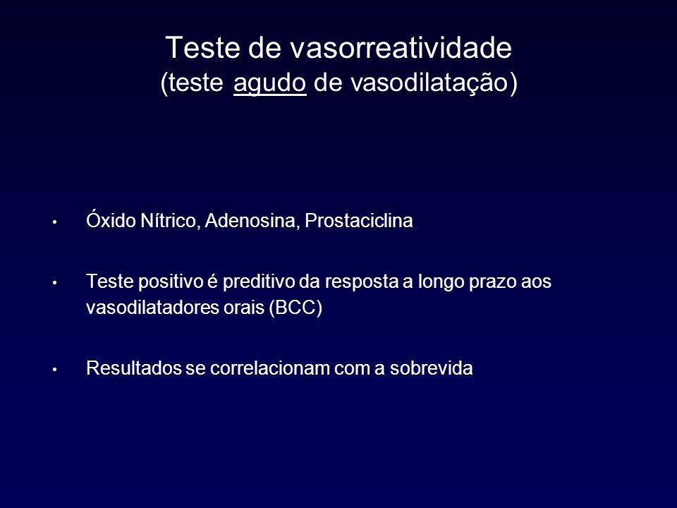 Teste de vasorreatividade (teste agudo de vasodilatação)