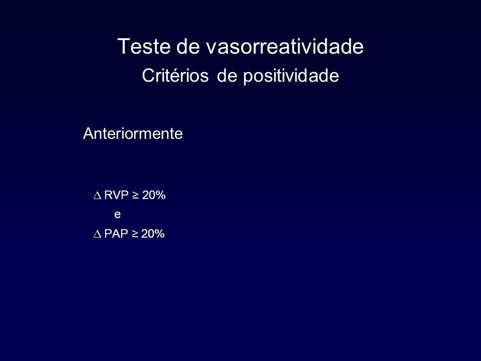 Teste de vasorreatividade Critérios de positividade