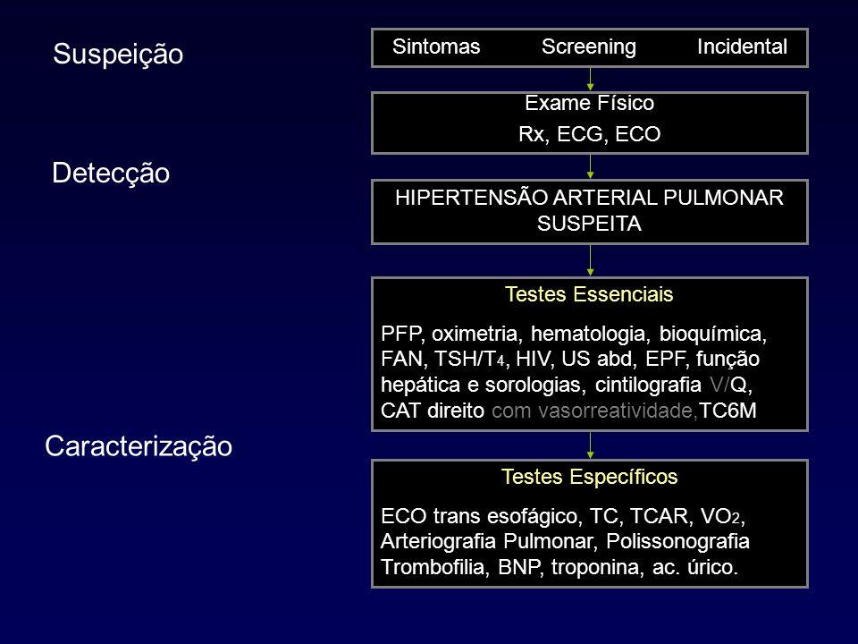 Suspeição Detecção Caracterização Sintomas Screening Incidental