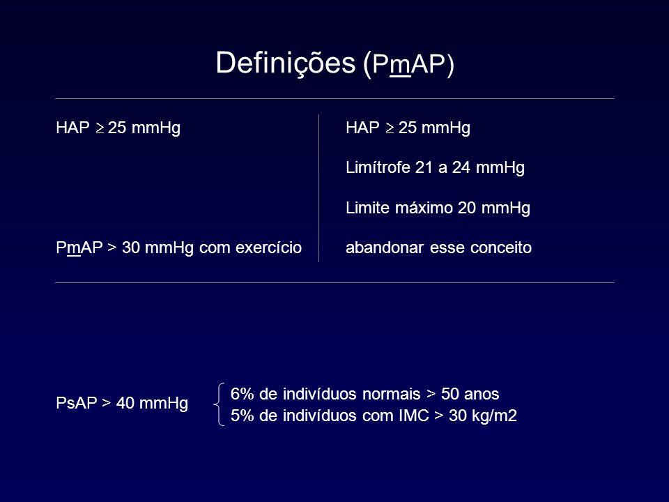 Definições (PmAP) HAP  25 mmHg PmAP > 30 mmHg com exercício