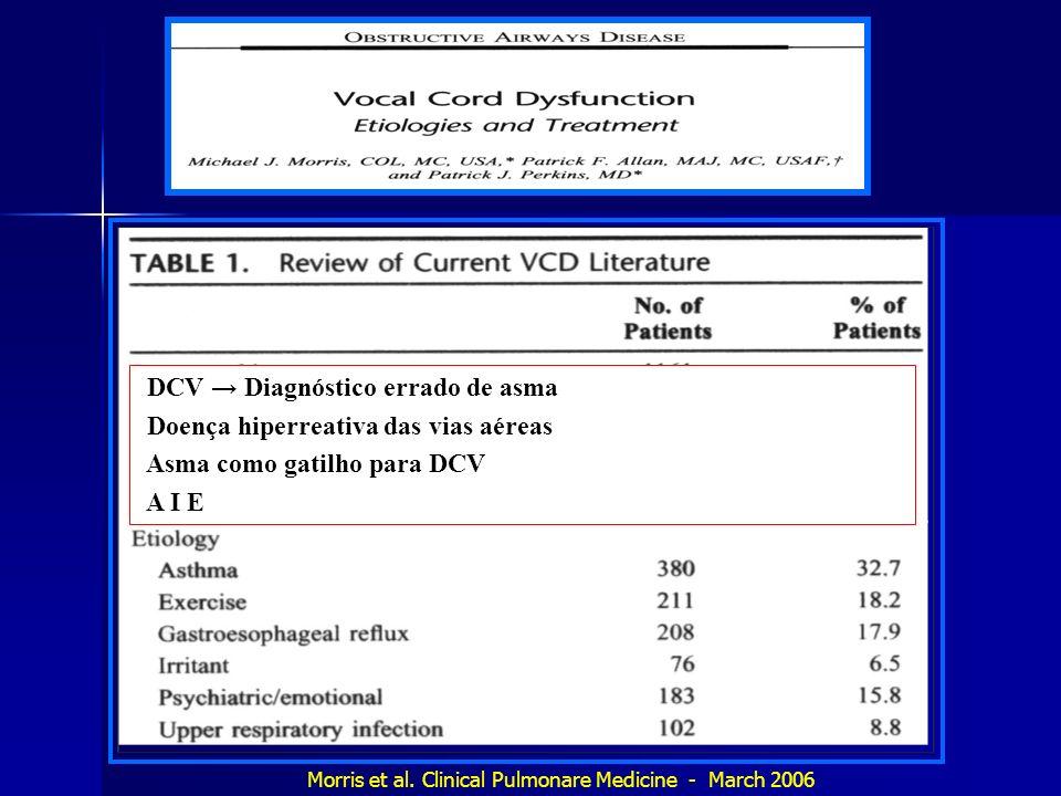 DCV → Diagnóstico errado de asma Doença hiperreativa das vias aéreas