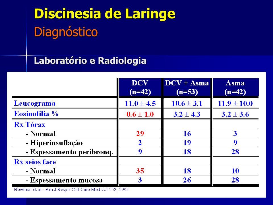 Laboratório e Radiologia