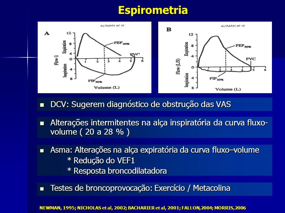 Espirometria DCV: Sugerem diagnóstico de obstrução das VAS