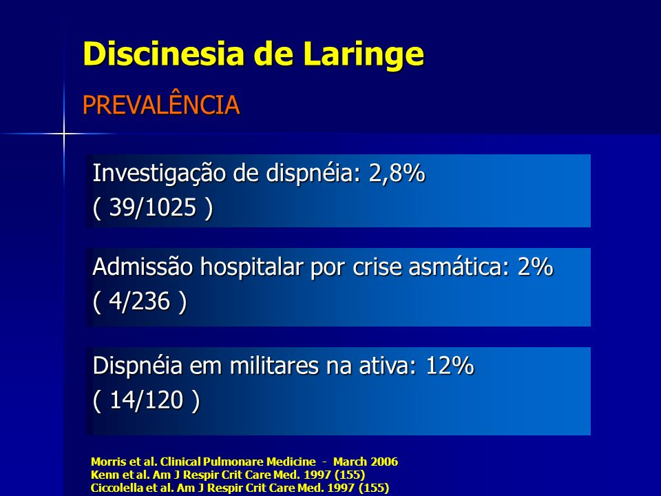 Discinesia de Laringe PREVALÊNCIA Investigação de dispnéia: 2,8%