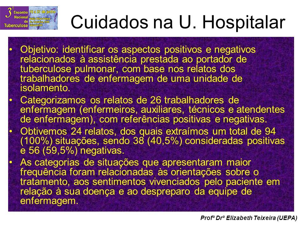 Cuidados na U. Hospitalar