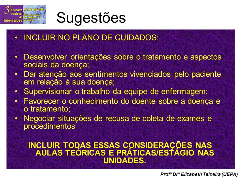 Sugestões INCLUIR NO PLANO DE CUIDADOS: