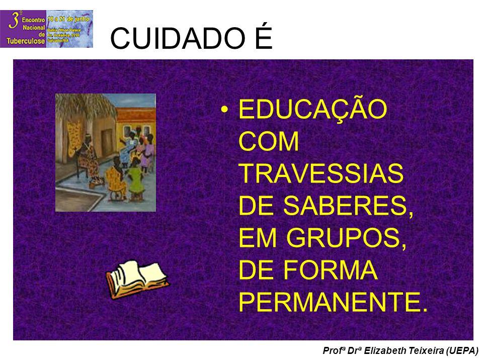 CUIDADO É EDUCAÇÃO COM TRAVESSIAS DE SABERES, EM GRUPOS, DE FORMA PERMANENTE.