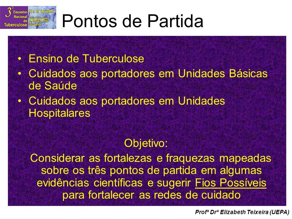 Pontos de Partida Ensino de Tuberculose