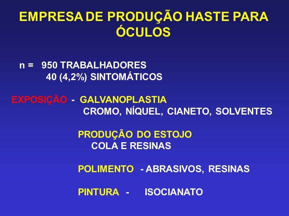 EMPRESA DE PRODUÇÃO HASTE PARA ÓCULOS