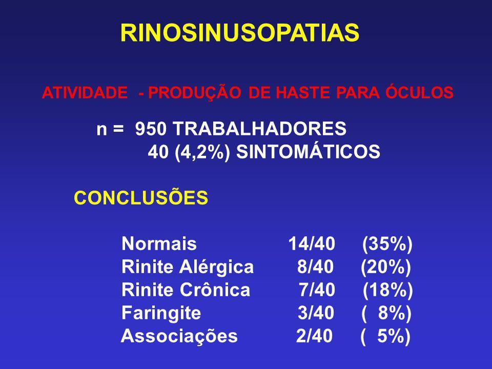 RINOSINUSOPATIAS 40 (4,2%) SINTOMÁTICOS CONCLUSÕES Normais 14/40 (35%)