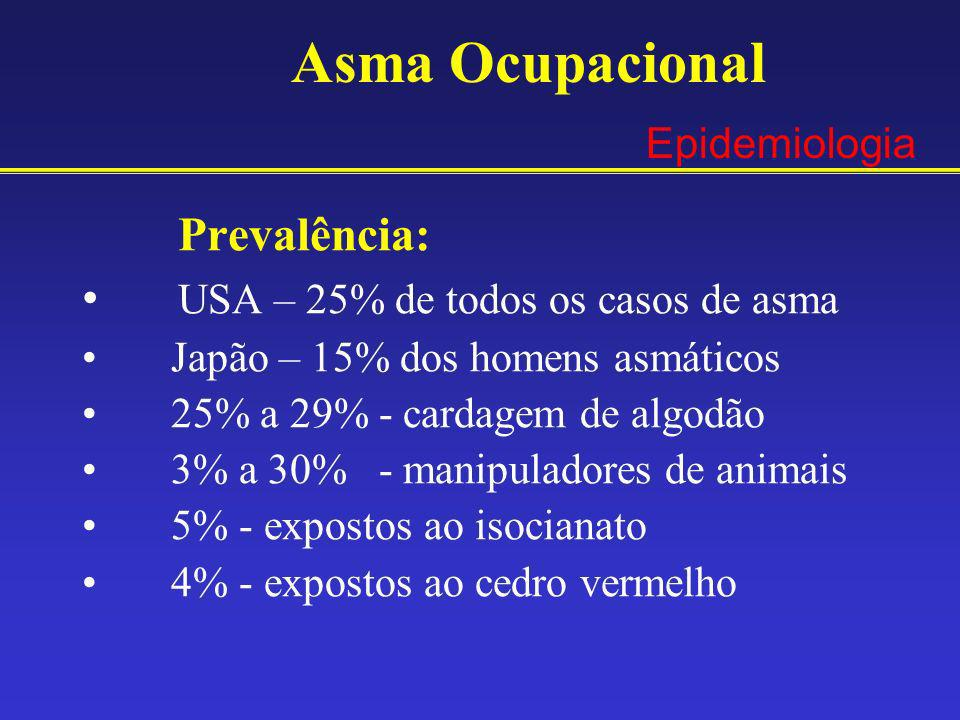 Asma Ocupacional Prevalência: USA – 25% de todos os casos de asma